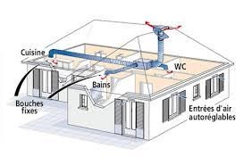 schéma fonctionnement VMC simple flux autoréglable