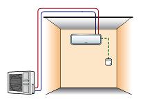 Schéma d'une installation classique d'un système simple de SPLIT : monosplit.