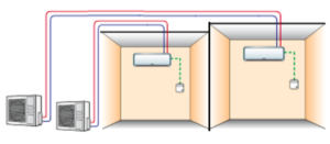 Schéma d'une installation double d'un système de SPLIT : double monosplit.