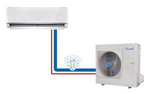 climatiseur monosplit - système split