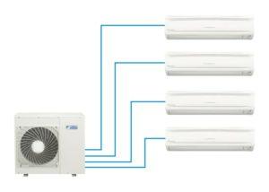 Climatiseur multisplit - système split