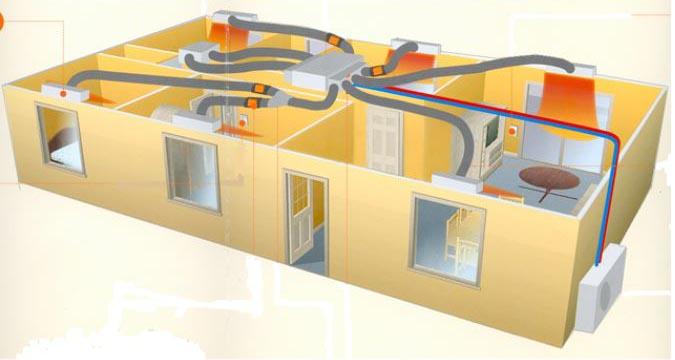 schéma de fonctionnement de la climatisation réversible gainable