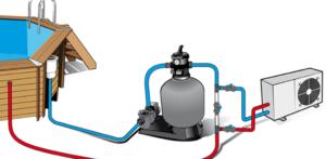 fonctionnement pompe à chaleur piscine